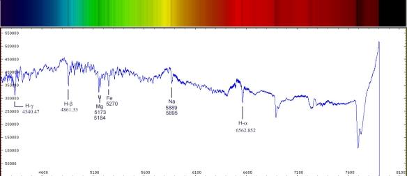 solar_spectra_graph.jpg